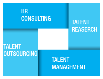 hr Recruitment Consulting Charlotte